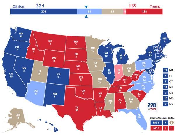 Carte des Etats-Unis avec nombre de grands électeurs estimés par candidat source : AFP, RealClearPolitics